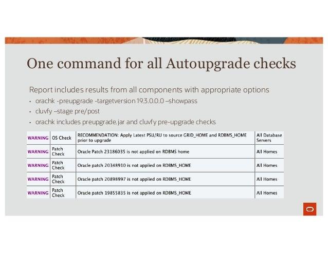 Oracle RAC 19c: Best Practices and Secret Internals Slide 15