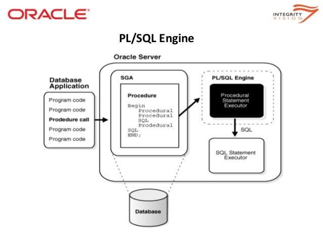 Oracle RDBMS Workshop (Part1)