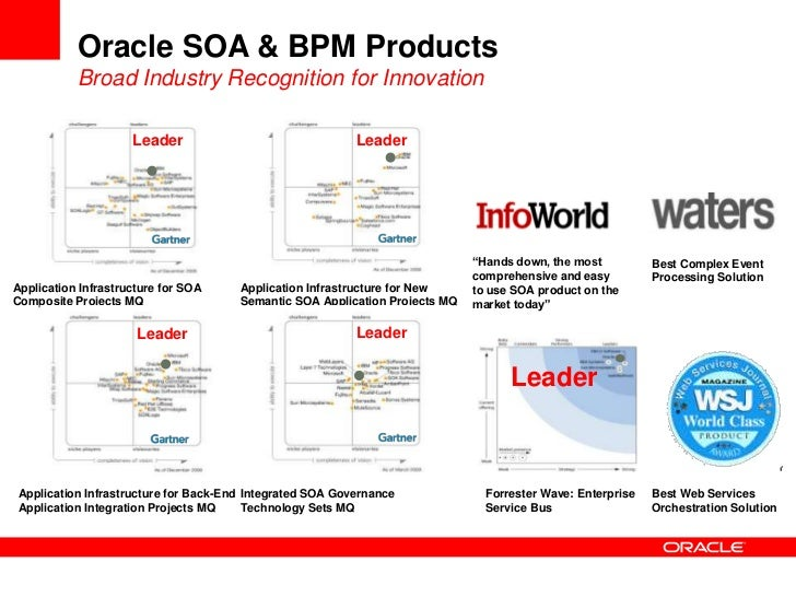 oracle realizing the potential of soa
