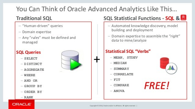 Copyright © 2016, Oracle and/or its affiliates. All rights reserved. | You Can Think of Oracle Advanced Analytics Like Thi...