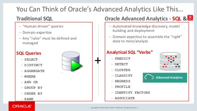 Copyright © 2016, Oracle and/or its affiliates. All rights reserved. | You Can Think of Oracle's Advanced Analytics Like T...