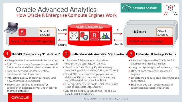 Copyright © 2016, Oracle and/or its affiliates. All rights reserved. | Oracle Advanced Analytics • R language for interact...