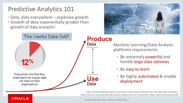 Copyright © 2016, Oracle and/or its affiliates. All rights reserved. | Predictive Analytics 101 Machine Learning/Data Anal...