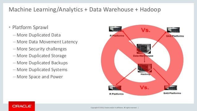 Copyright © 2016, Oracle and/or its affiliates. All rights reserved. | Machine Learning/Analytics + Data Warehouse + Hadoo...