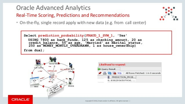 Copyright © 2016, Oracle and/or its affiliates. All rights reserved. | Oracle Advanced Analytics • On-the-fly, single reco...