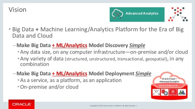 Copyright © 2016, Oracle and/or its affiliates. All rights reserved. | Vision • Big Data + Machine Learning/Analytics Plat...