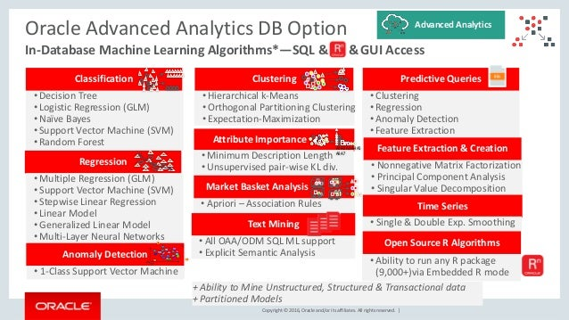 Copyright © 2016, Oracle and/or its affiliates. All rights reserved. | Oracle Advanced Analytics DB Option In-Database Mac...
