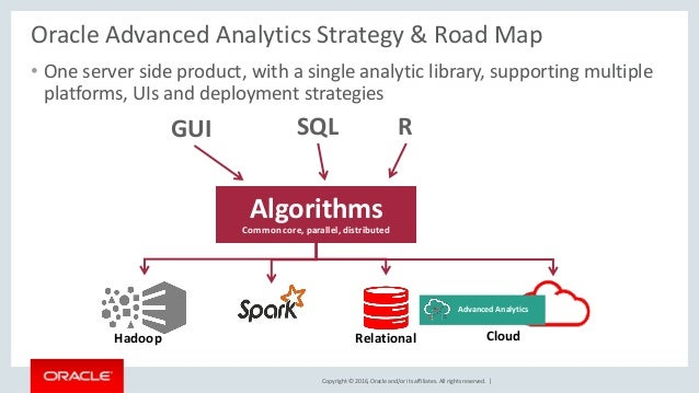 Copyright © 2016, Oracle and/or its affiliates. All rights reserved. | Oracle Advanced Analytics Strategy & Road Map • One...