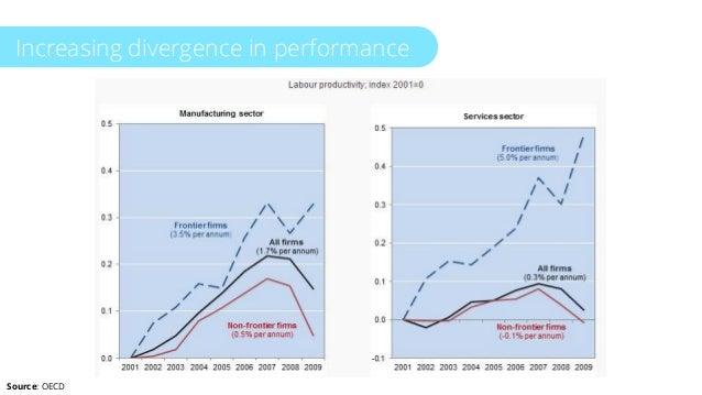 Keynote slides Technology Leadership in an Accelerating World Slide 3