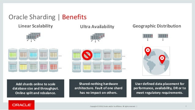 Oracle Sharding 18c - Technical Overview
