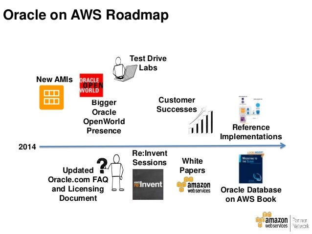 • Get started with a free trial – http://aws.amazon.com/free • White papers – http://aws.amazon.com/whitepapers/ • Referen...