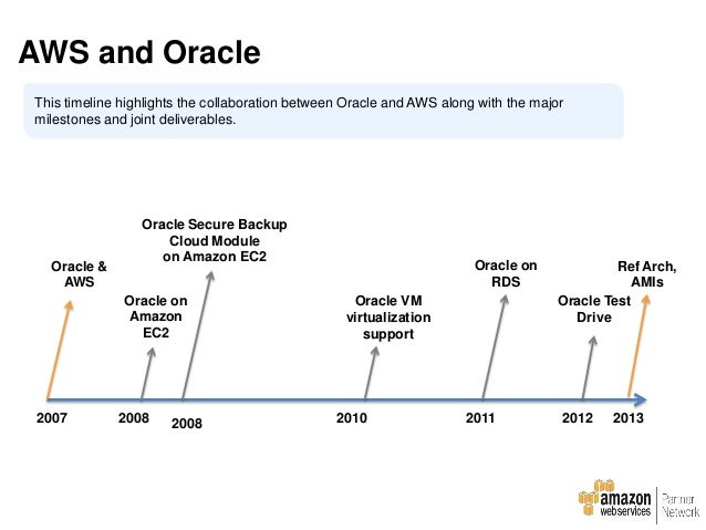 Oracle Licensing and Support Processor & socket licensing • Standard Edition: EC2 instances with 4 or less virtual cores a...