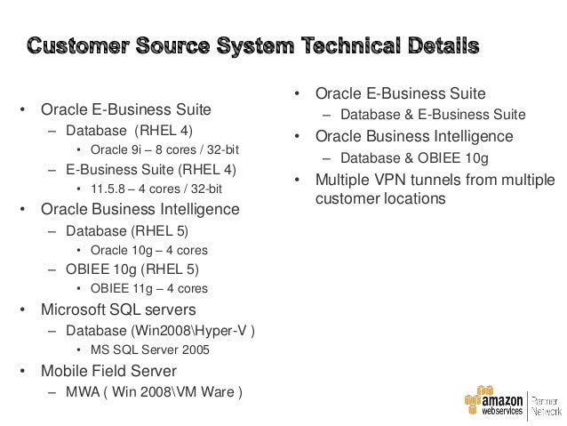 Oracle Solutions on AWS : May 2014