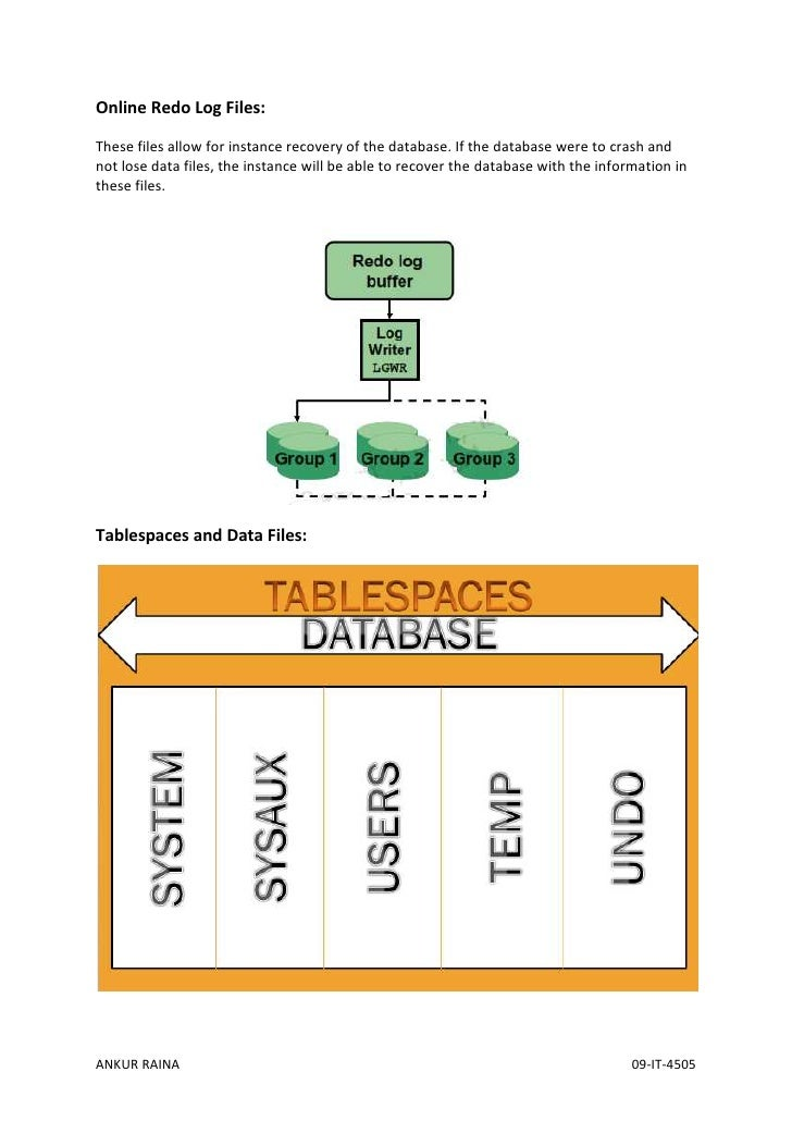 sql basics This lesson of the sql tutorial for data analysis covers using subqueries in sql with aggregate functions, conditional logic, and joins.