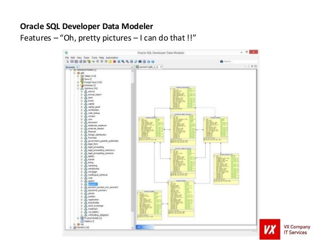 Generating Code With Oracle Sql Developer Data Modeler