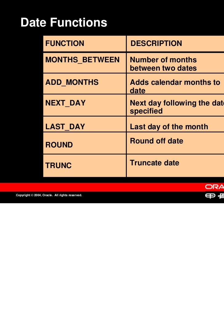 Date Functions                    FUNCTION                     DESCRIPTION                    MONTHS_BETWEEN              ...