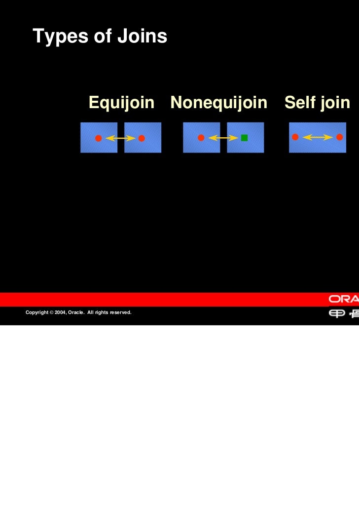 Types of Joins                           Equijoin Nonequijoin Self join                           Equijoin Nonequijoin Sel...