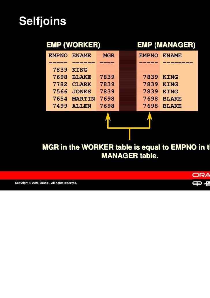 Selfjoins                       EMP (WORKER)                       EMP (MANAGER)                        EMPNO             ...