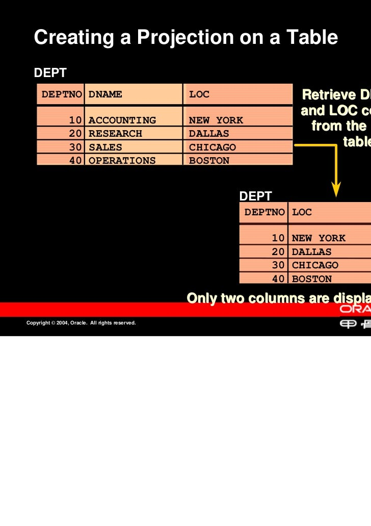 Creating a Projection on a Table   DEPT      DEPTNO DNAME                               LOC                  Retrieve DEPT...
