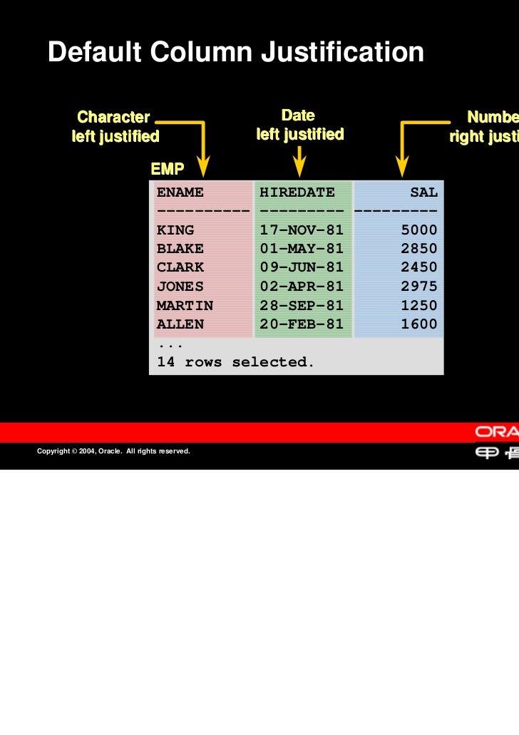 Default Column Justification           Character                                 Date              Number          left ju...