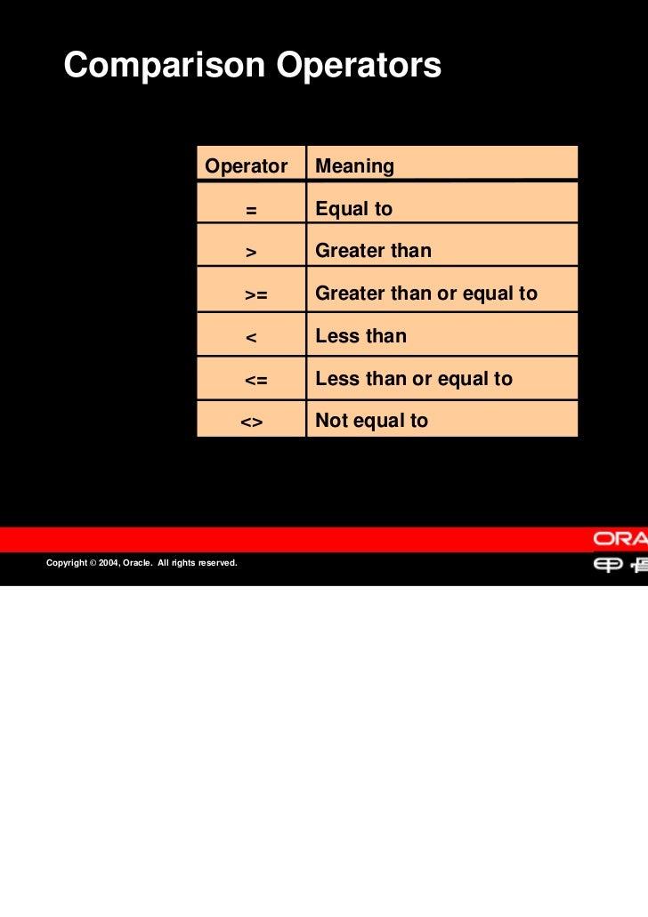 Comparison Operators                                      Operator        Meaning                                         ...