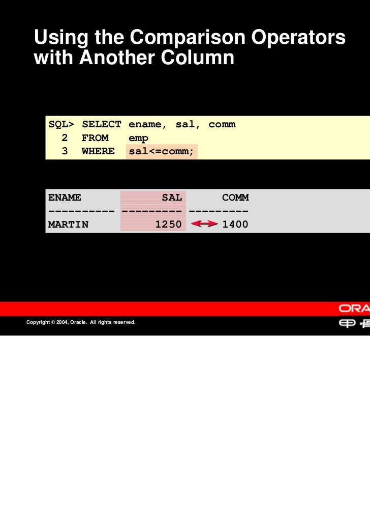 Using the Comparison Operators   with Another Column         SQL> SELECT ename, sal, comm           2 FROM    emp         ...