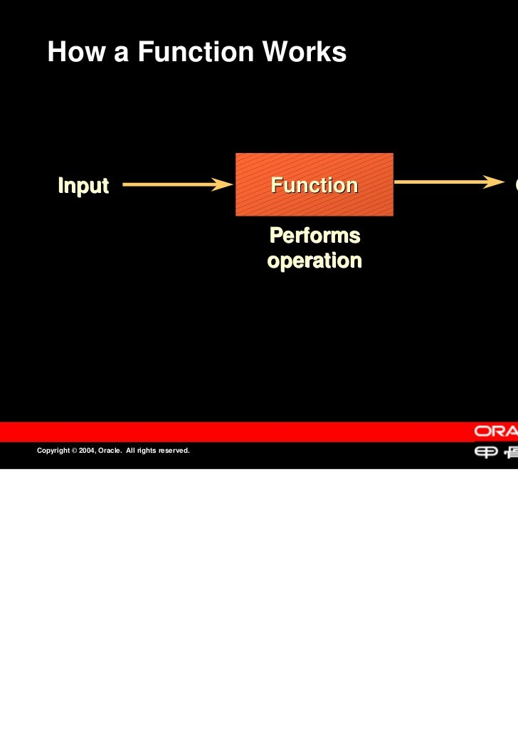 How a Function Works      Input                                      Function    Output                                   ...