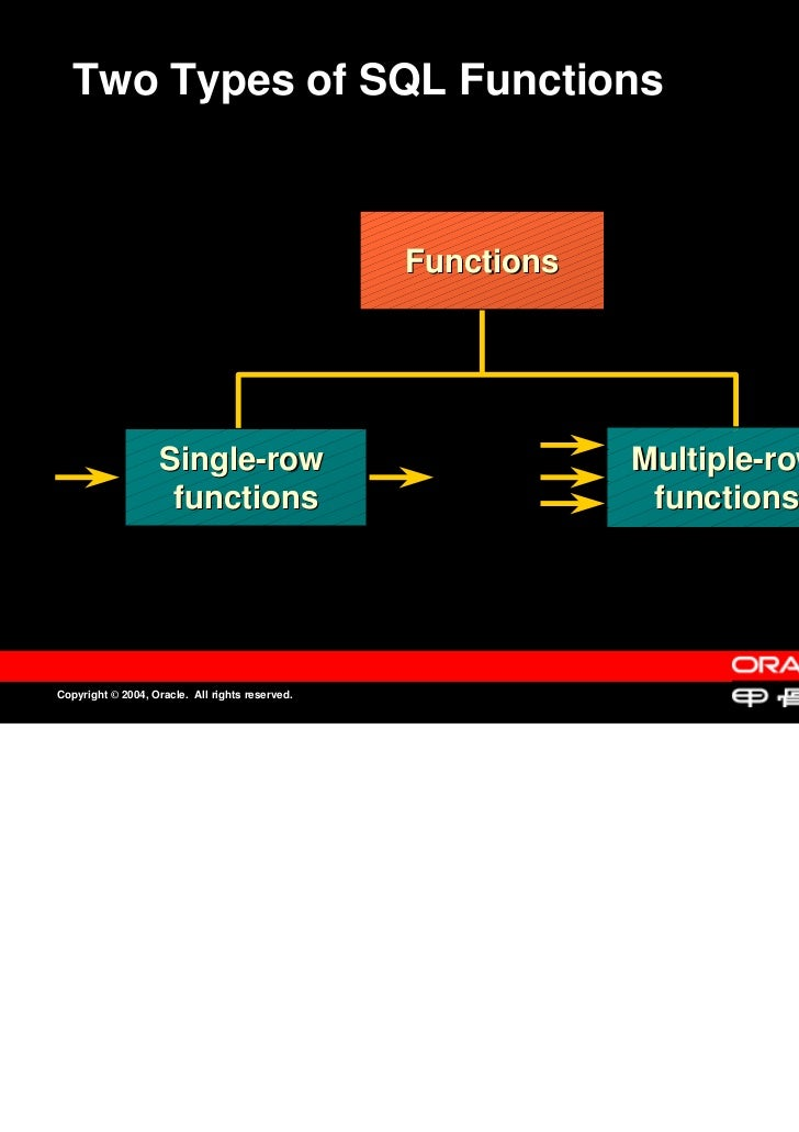 Two Types of SQL Functions                                                 Functions                    Single-row        ...
