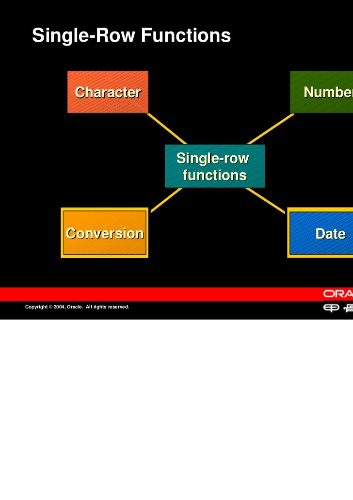 Single-Row Functions                     Character                                Number                                  ...