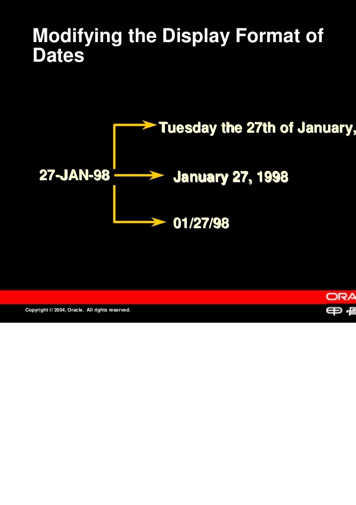 Modifying the Display Format of   Dates                                                 Tuesday the 27th of January, 1998 ...