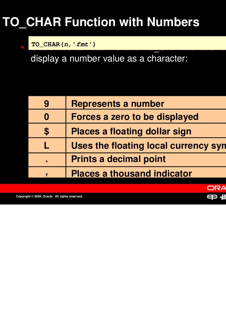 TO_CHAR Function with Numbers            TO_CHAR(n,fmt)            Use these formats with the TO_CHAR function to         ...