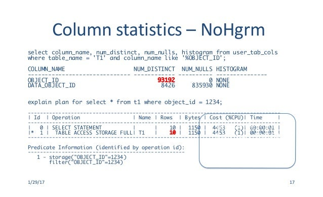 Oracle statistics by example