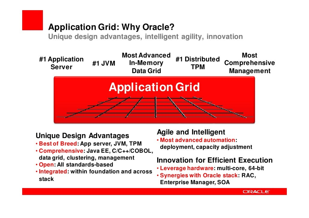 application grid