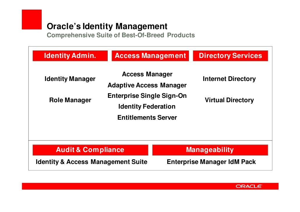 Oracle Identity Administration   Sustainable Compliance With High ROI                                                     ...