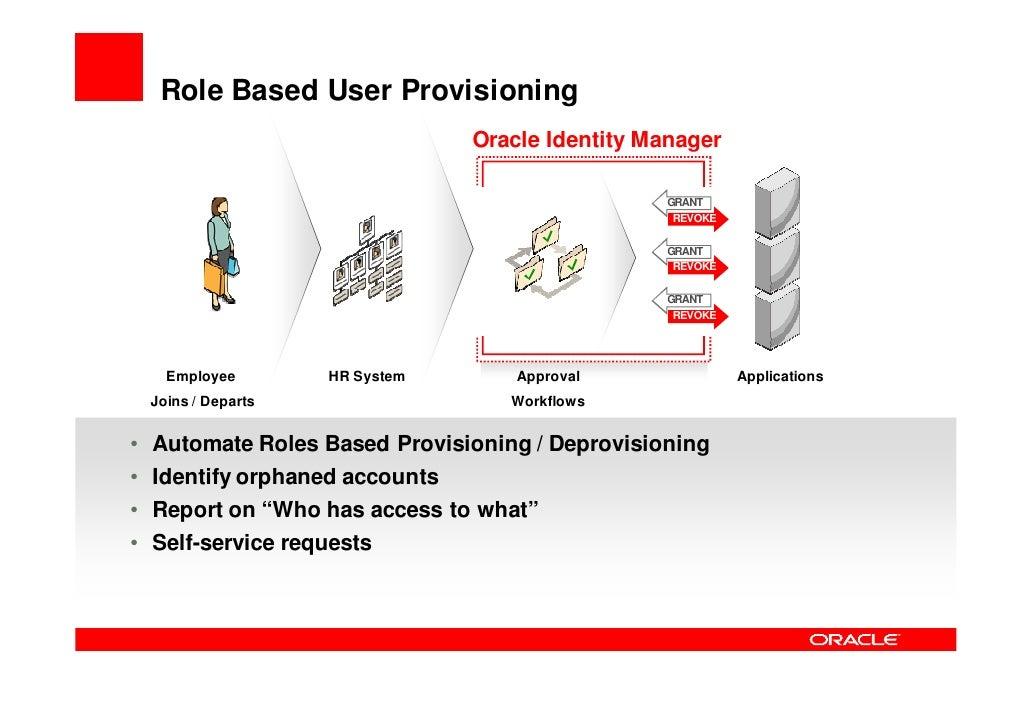 Automated De-Provisioning                                                    Manual Task        Revoked                   ...