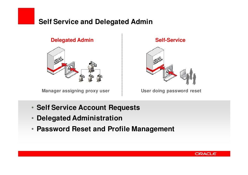 Role Management                                                   E-mail App                                Business Role ...