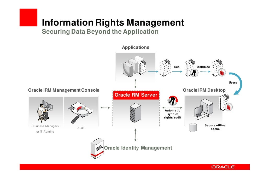 Information Centric Security Solutions                                       Content   INFORMATION RIGHTS        Centraliz...