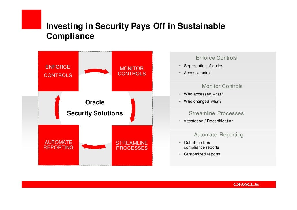 """Identity Management Market Leader       """"Oracle is currently the IdM vendor to beat""""                                   """"Or..."""