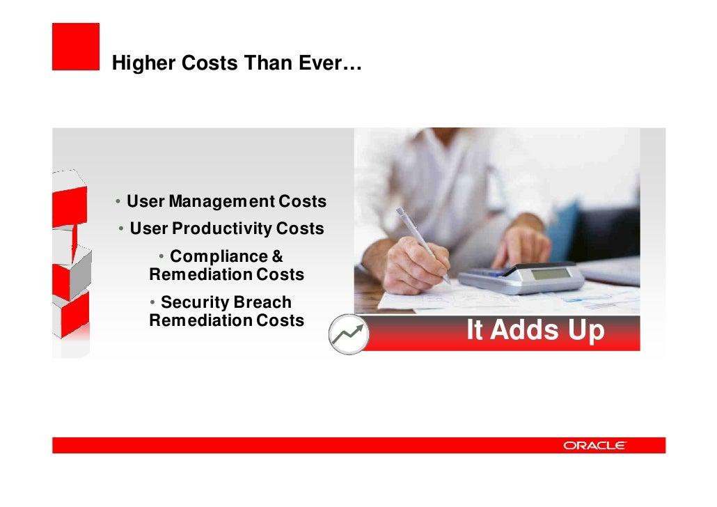 IdM Delivers Sustainable Compliance   • Enforces Segregation of Duties  • Restricts Access  • Automates access management ...