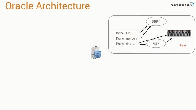 Oracle To Cassandra Core Concepts Guid Part 1 A New Hope