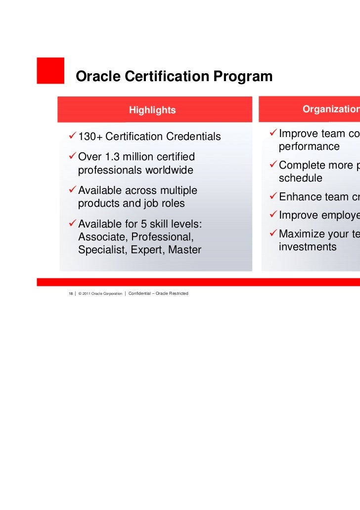 Oracle 11g - Program with PL/SQL (OCP) - Kaplan IT Training