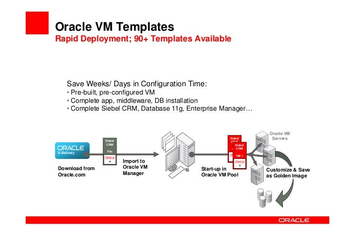download oracle vm templates - pre configured vm operating systems 15in1 must have aio