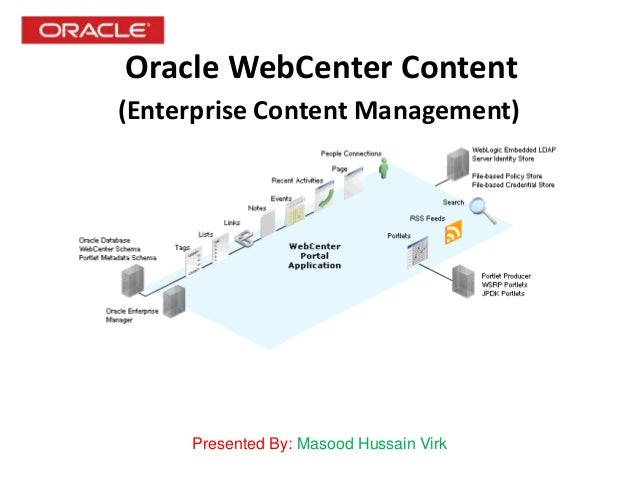 Oracle WebCenter Content (Enterprise Content Management) Presented By: Masood Hussain Virk