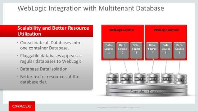 oracle weblogic server 12c seamless oracle database integration wit