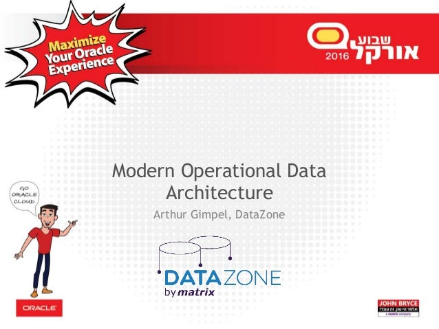 Modern Operational Data Architecture Arthur Gimpel, DataZone
