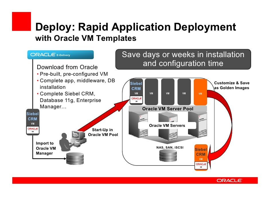 Oracle xen directions june09 for Download oracle vm templates
