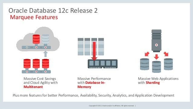 Novinky v Oracle Database 18c