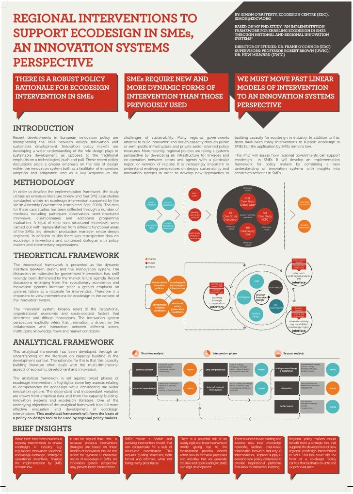 Orafferty-PHD-poster