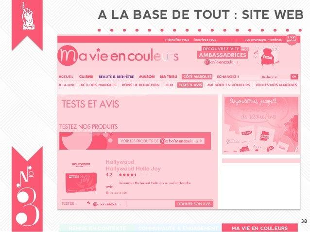 Relation Marque Consommateur Et Web 2 0 La Question De La Communaut