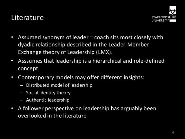 Athletes' beliefs about leadership in elite sport
